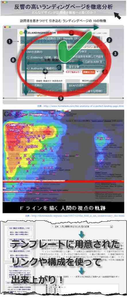 ランディングページとbeafの法則の画像